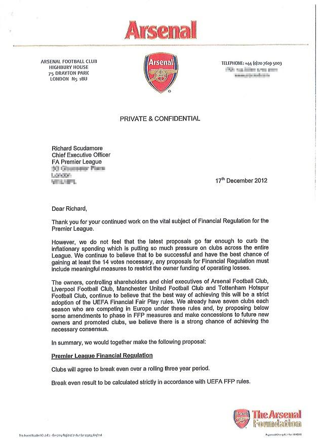 Invitation Letter Template Utd