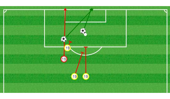 Fig 3: Santi Cazorla's shots, Aston Villa (h) (Arsenal)