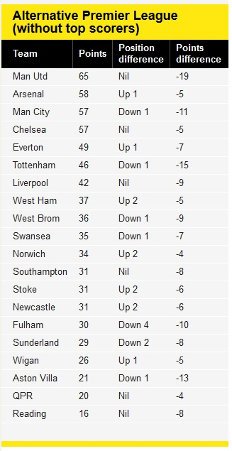Credit: BBC Sport